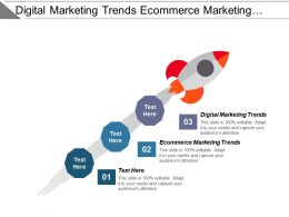 Digital Marketing Trends Ecommerce Marketing Trends Video Marketing Trends Cpb
