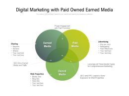 Digital Marketing With Paid Owned Earned Media