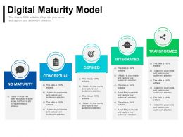 digital_maturity_model_Slide01