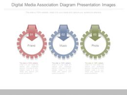 Digital Media Association Diagram Presentation Images