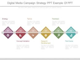 Digital Media Campaign Strategy Ppt Example Of Ppt