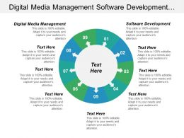 Digital Media Management Software Development Business Continuity Management Cpb
