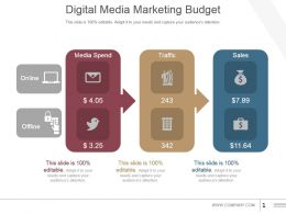Digital Media Marketing Budget Powerpoint Slide Background Designs