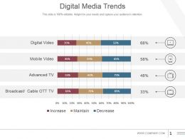 Digital Media Trends Powerpoint Slide Background Image