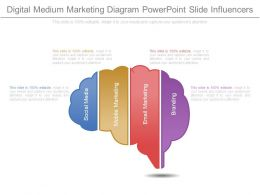 Digital Medium Marketing Diagram Powerpoint Slide Influencers