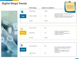 Digital Mega Trends Technology Data Ppt Powerpoint Presentation Gallery Vector