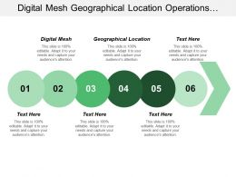 Digital Mesh Geographical Location Operations Informs Disruptive Strategies