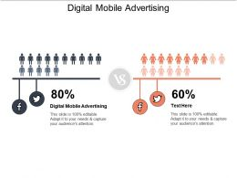 Digital Mobile Advertising Ppt Powerpoint Presentation Gallery Backgrounds Cpb