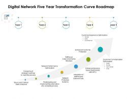 Digital Network Five Year Transformation Curve Roadmap