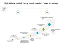 Digital Network Half Yearly Transformation Curve Roadmap