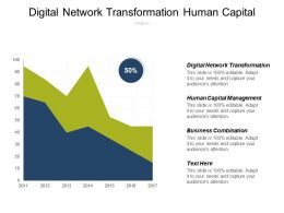 Digital Network Transformation Human Capital Management Business Combination Cpb