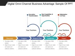 Digital Omni Channel Business Advantage Sample Of Ppt