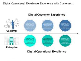 Digital Operational Excellence Experience With Customer And Enterprise