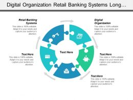 Digital Organization Retail Banking Systems Long Term Investment Cpb