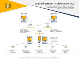 Digital Payment Architecture Customer Ppt Portrait