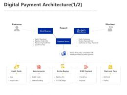 Digital Payment Architecture Customers Ppt Powerpoint Presentation File Samples