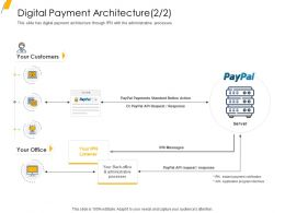 Digital Payment Architecture Response Ppt Powerpoint Presentation