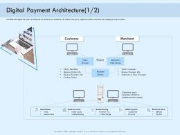 Digital Payment Architecture Server Online Solution Ppt Professional