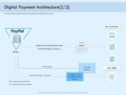 Digital Payment Architecture Standard Online Solution Ppt Formats