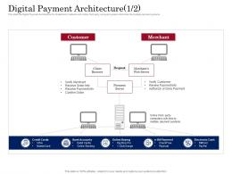 Digital Payment Business Solution Digital Payment Architecture Customer Ppt Powerpoint Outline