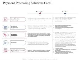 Digital Payment Business Solution Payment Processing Solutions Cont Ppt Powerpoint Ideas Slide