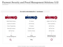 Digital Payment Business Solution Payment Security And Fraud Management Solutions Analysis Ppt Grid