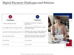 Digital Payment Challenges And Solution Digital Payment Business Solution Ppt Inspiration Rules