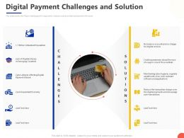 Digital Payment Challenges And Solution Ppt Powerpoint Presentation Demonstration