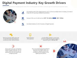 Digital Payment Industry Key Growth Drivers Ppt Powerpoint Presentation Show Ideas