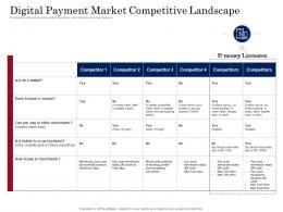 Digital Payment Market Competitive Landscape Digital Payment Business Solution Ppt Layouts