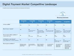 Digital Payment Market Competitive Landscape Online Solution Ppt Sample