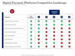 Digital Payment Platforms Competitive Landscape Digital Payment Business Solution Ppt Slide