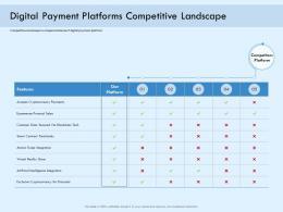 Digital Payment Platforms Competitive Landscape Online Solution Ppt Brochure