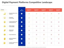 Digital Payment Platforms Competitive Landscape Ppt Powerpoint Presentation Images
