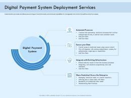 Digital Payment System Deployment Services Online Solution Ppt Designs