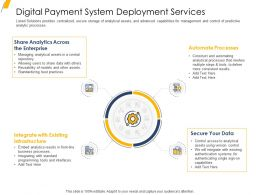 Digital Payment System Deployment Services Ppt Infographics Show