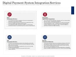 Digital Payment System Integration Services Digital Payment Business Solution Ppt Show