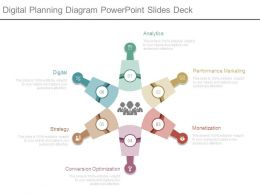 Digital Planning Diagram Powerpoint Slides Deck