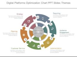 Digital Platforms Optimization Chart Ppt Slides Themes