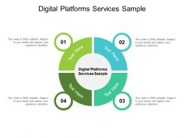 Digital Platforms Services Sample Ppt Powerpoint Presentation Slides Graphics Cpb
