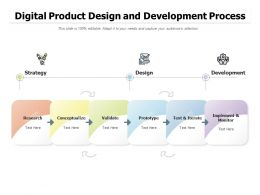 Digital Product Design And Development Process