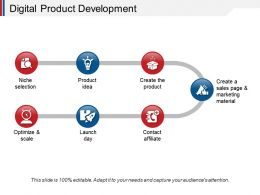 Digital Product Development Ppt Slide Design