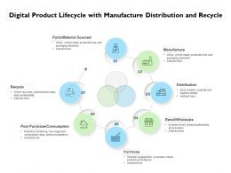 Digital Product Lifecycle With Manufacture Distribution And Recycle