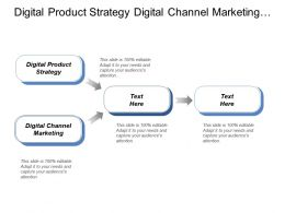 Digital Product Strategy Digital Channel Marketing Recurring Revenue Management Cpb