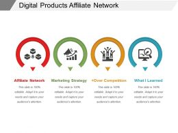Digital Products Affiliate Network Ppt Slide Show