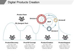 Digital Products Creation Ppt Slide Template