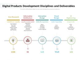 Digital Products Development Disciplines And Deliverables
