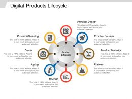 Digital Products Lifecycle Ppt Slide Templates