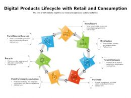 Digital Products Lifecycle With Retail And Consumption