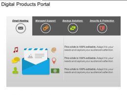 Digital Products Portal Ppt Slides Download